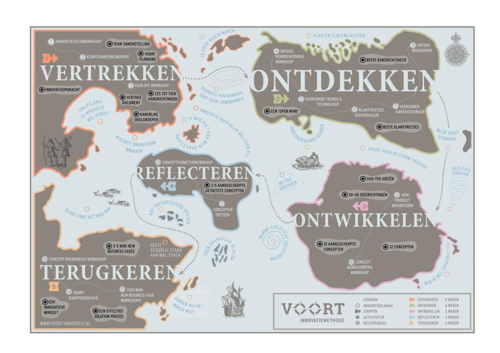 Gijs van Wulfen VOORT-methode Roadmap